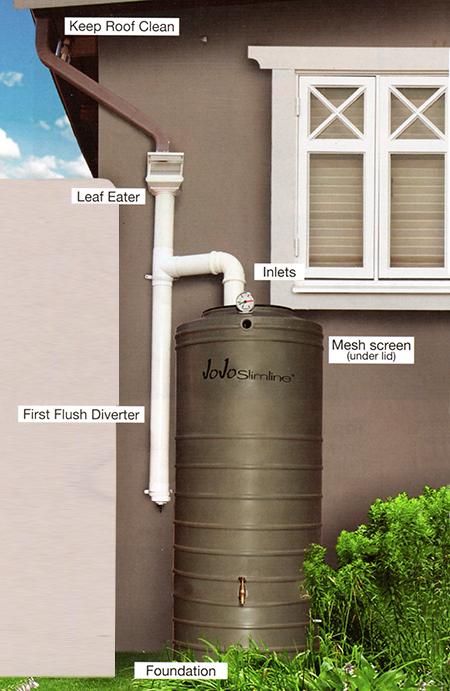JoJo slimline, for watering the Garden and filling Pool