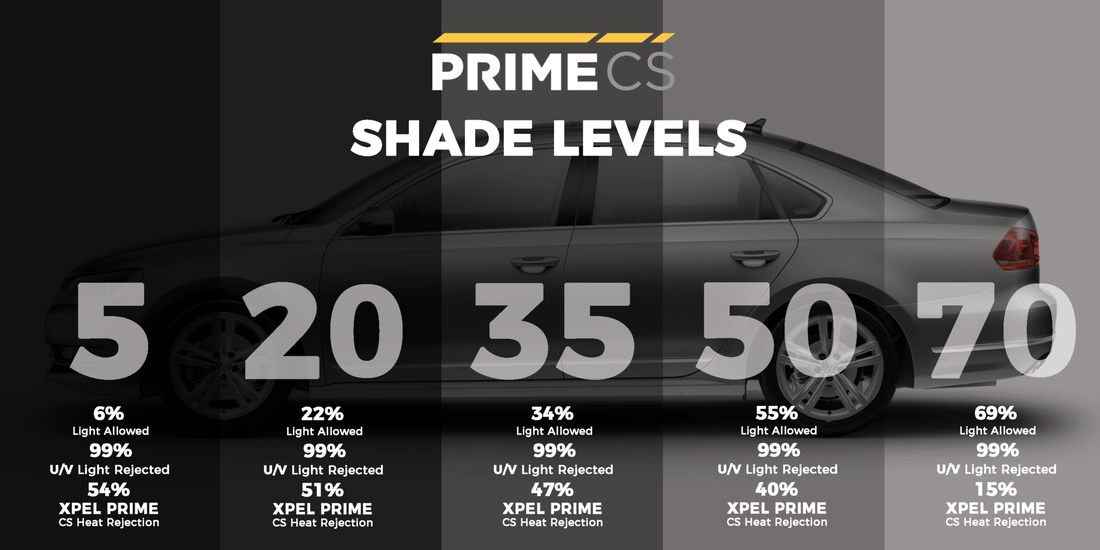 XPEL PRIME CS Vehicle Tint & Safety Film