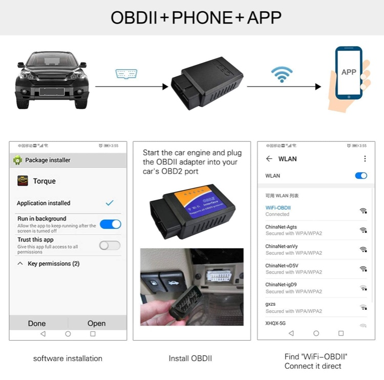 OBDii WiFi Interface Car Diagnostic Scanner-Wireless –Clears Check Engine Lights Instantly