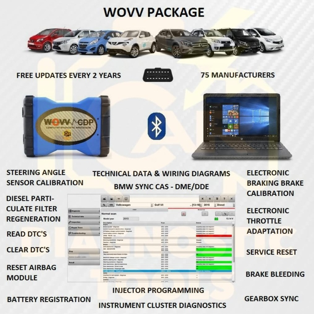 """WOVV™ PACKAGE (IN STOCK - """"SUMMER SPECIAL"""" @ R 3 000.00)"""