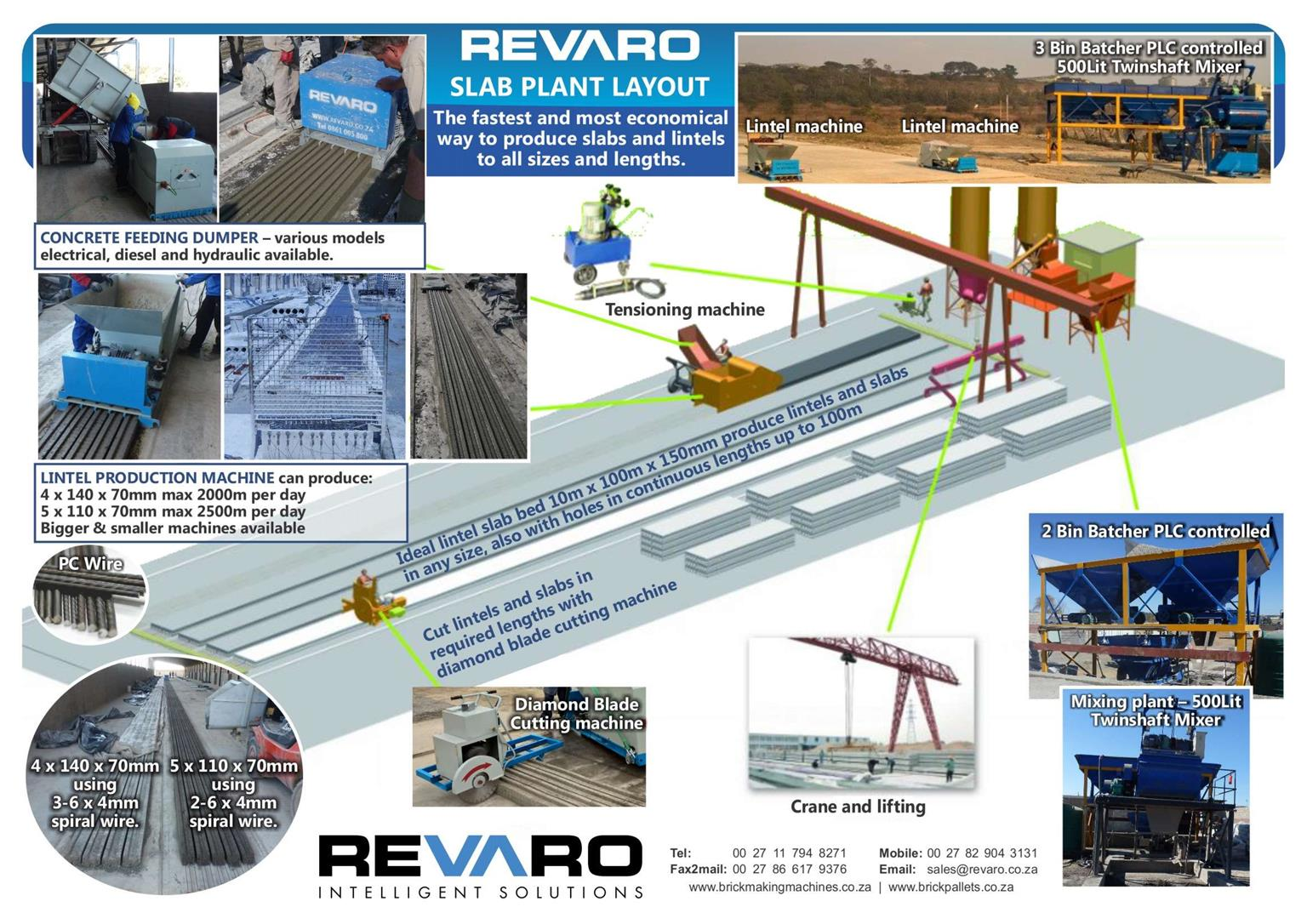 Revaro lintel 110x70 and 10x70 slabs 150,180,200and 150mm x60mm and prefab waals production machine
