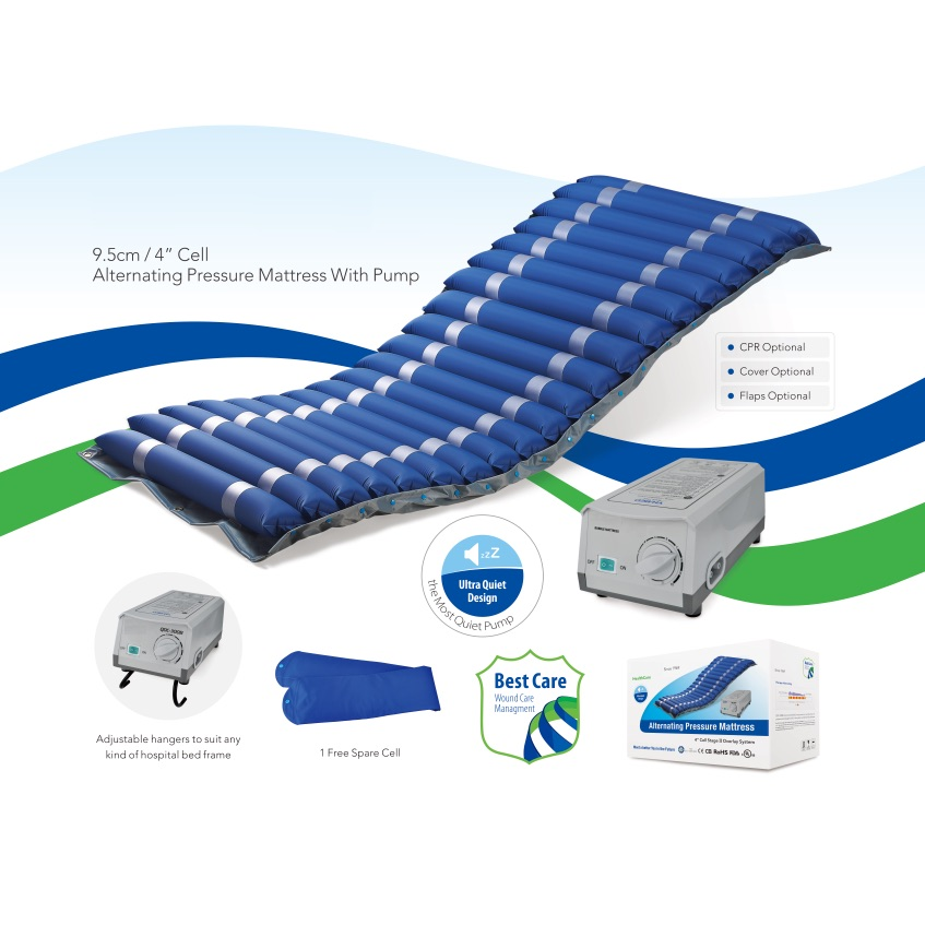 Ripple Alternating Pressure Mattress - Brand New, FREE DELIVERY. On Sale, While Stocks Last.