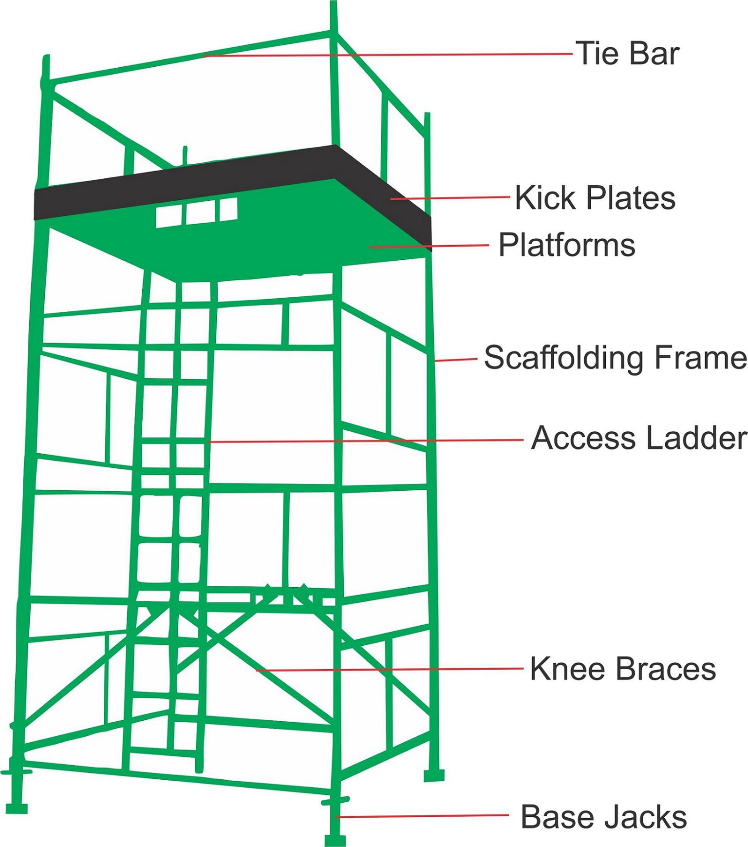 HIGH QUALITY BUILDING SCAFFOLDING H FRAMES, ONLY R320 PER FRAME ...