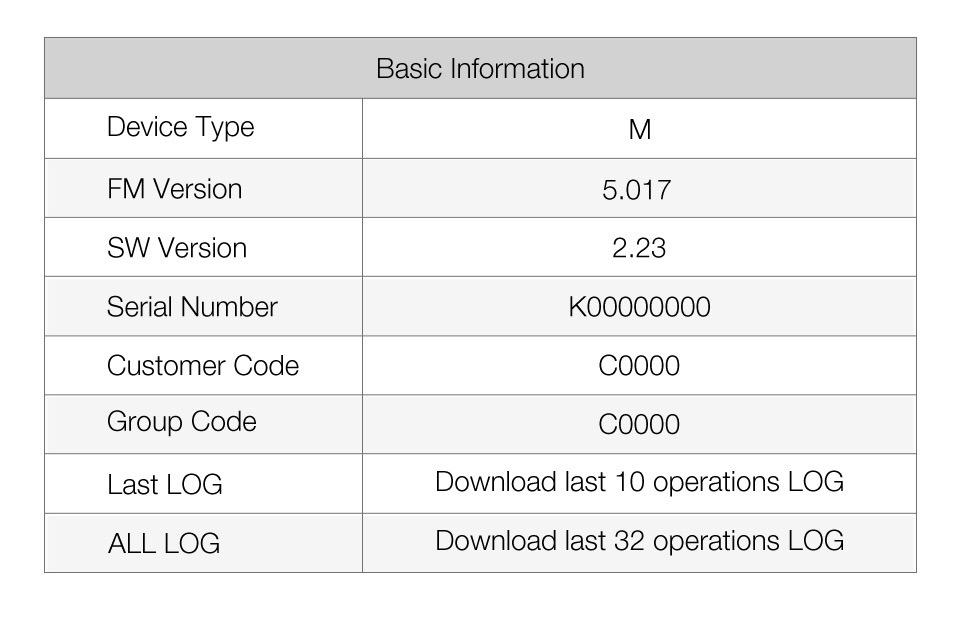 V7.020 KTM100 KTAG ECU Programming Tool Master software V2.23 with Unlimited Tokens
