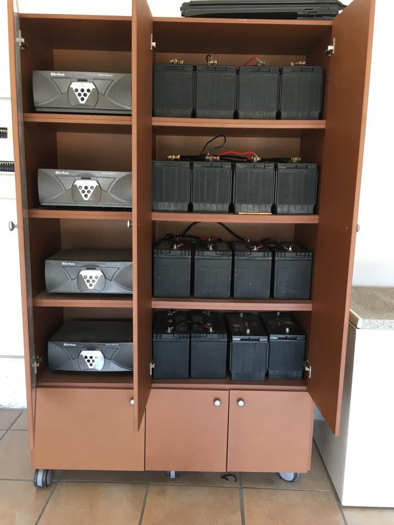 Inverters R2 30000 Each Junk Mail