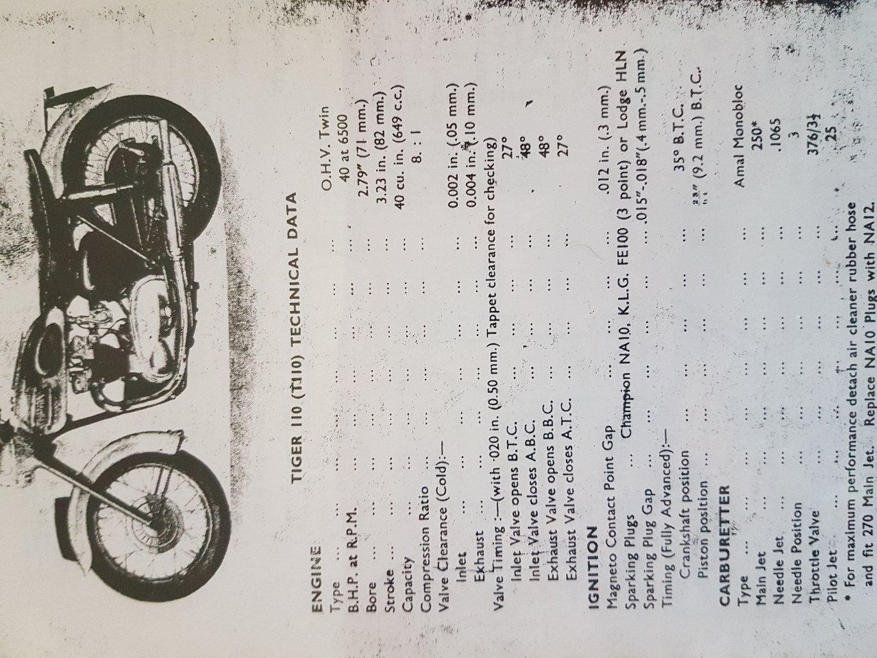 1958 Triumph Tiger 1050
