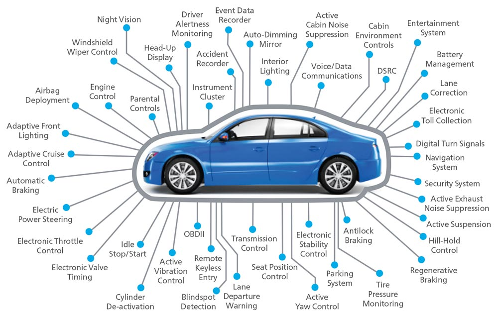auto electrician and customworx electronics
