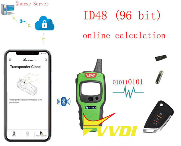 Xhorse VVDI Mini Key & Remote Programmer – Supports IOS and Android