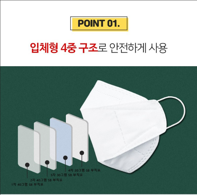 FACE MASK FROM KOREA (NATIONWIDE DELIVERY)