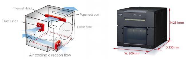 Mitsubishi Photo Printer - CP M1E