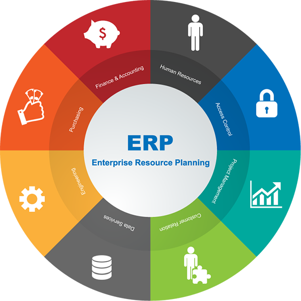 Enterprise Resource Planning Erp Junk Mail