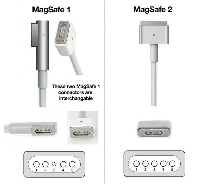 MACBOOK MAGSAFE1 & MAGSAFE2 CHARGERS 85 W, 60W, 45W CHARGERS