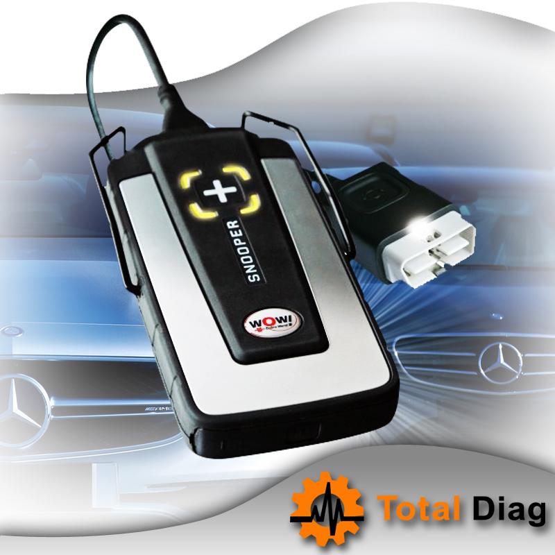 WOW SNOOPER CDP wurth V5.008 R2 with Bluetooth obd obdii obd 2 obd2 scanner automotive NOW IN STOCK!