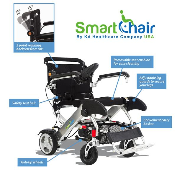Super Compact Electric Wheelchair - KD Smart Chair - EASY FOLDING FOR TRAVELLING. FREE DELIVERY