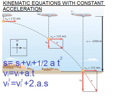 good Math and Physics tutor