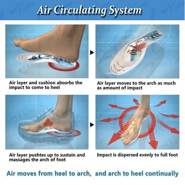 Air Arch Console