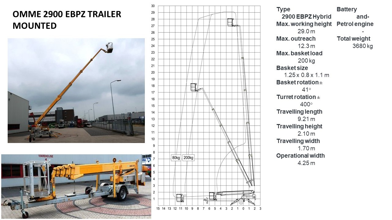Cherry Pickers - Omme 2500 EBDZ 25M trailer mounted for hire/sale