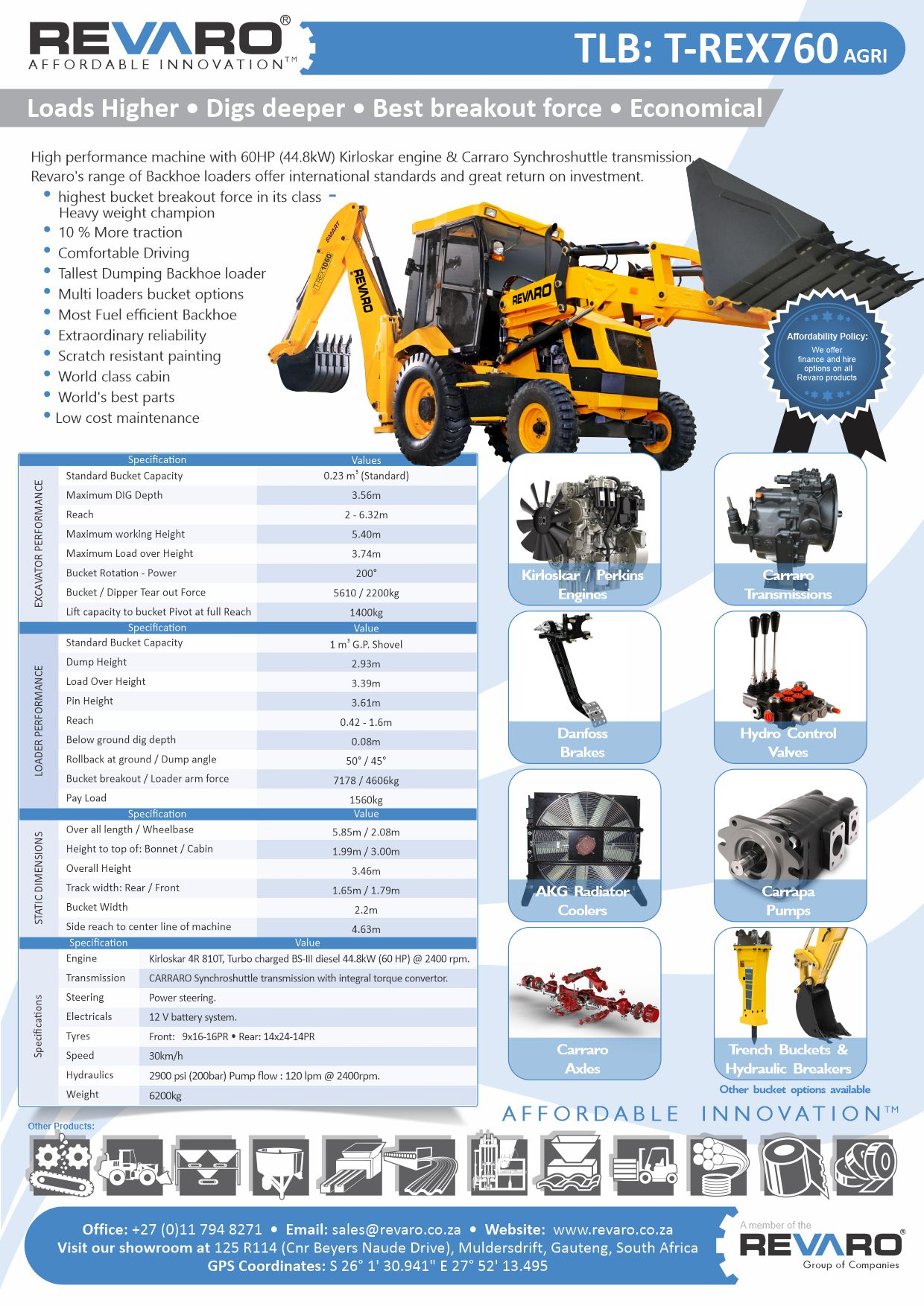 Revaro proudly introduces its Range of T-Rex TLB's Load higher, dig deeper, better breakout force