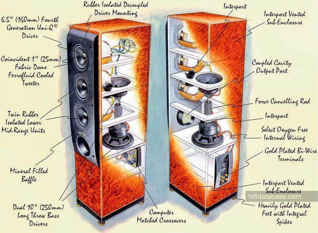 KEF REFERENCE MODEL 4 LOUDDPEAKERS 1ST SET