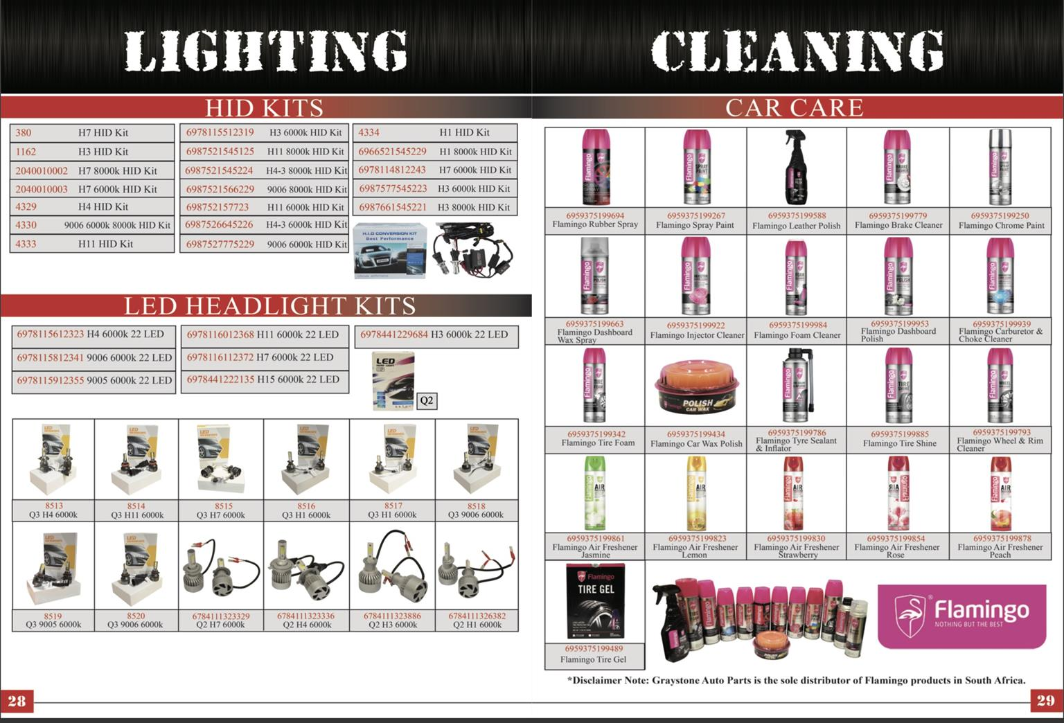 Flamingo Products available at Warehouse prices for bulk buyers