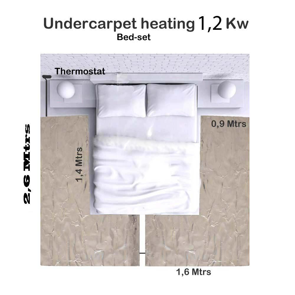Under Floor  Heating Bed Set