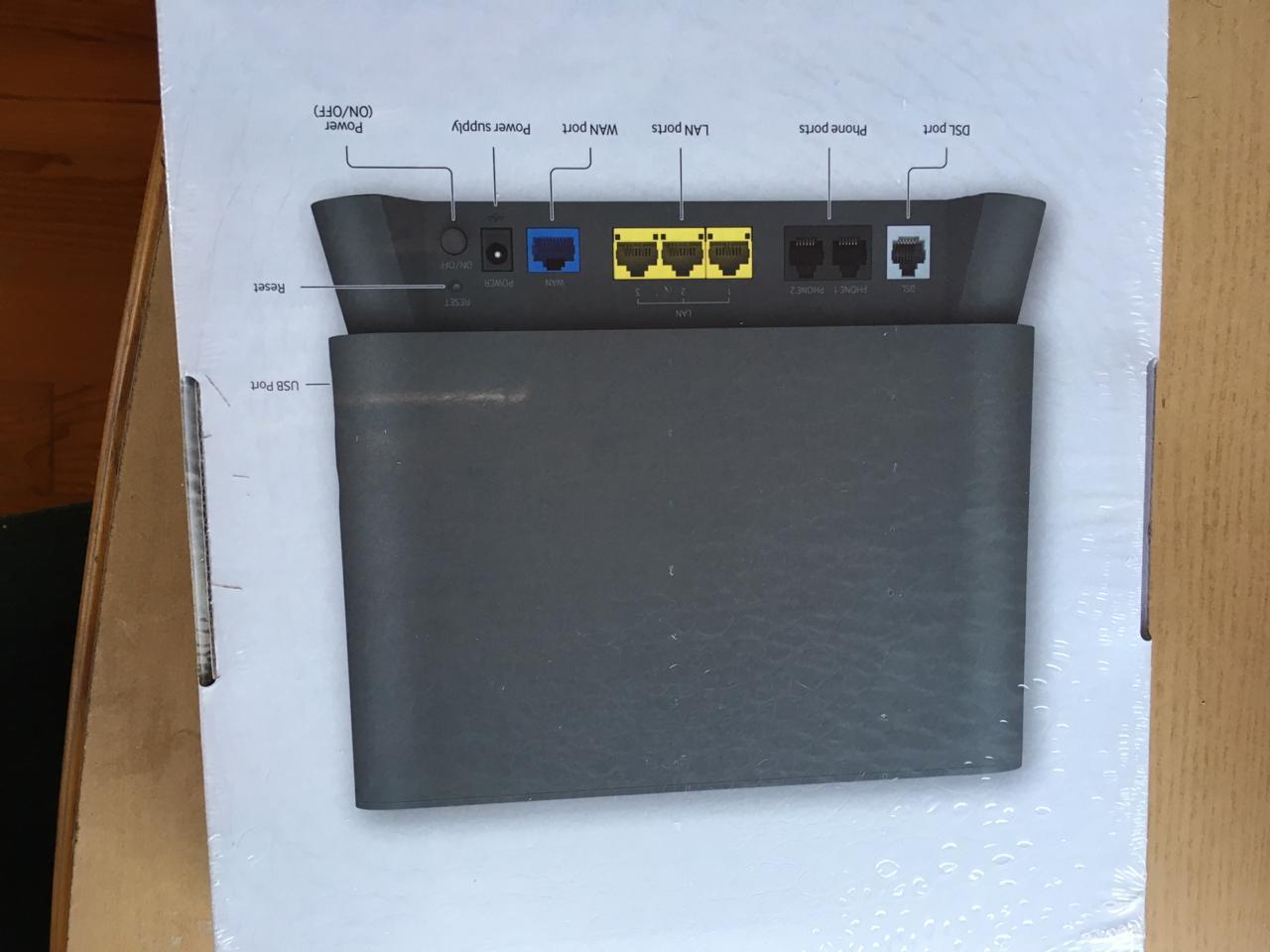 Fibre router