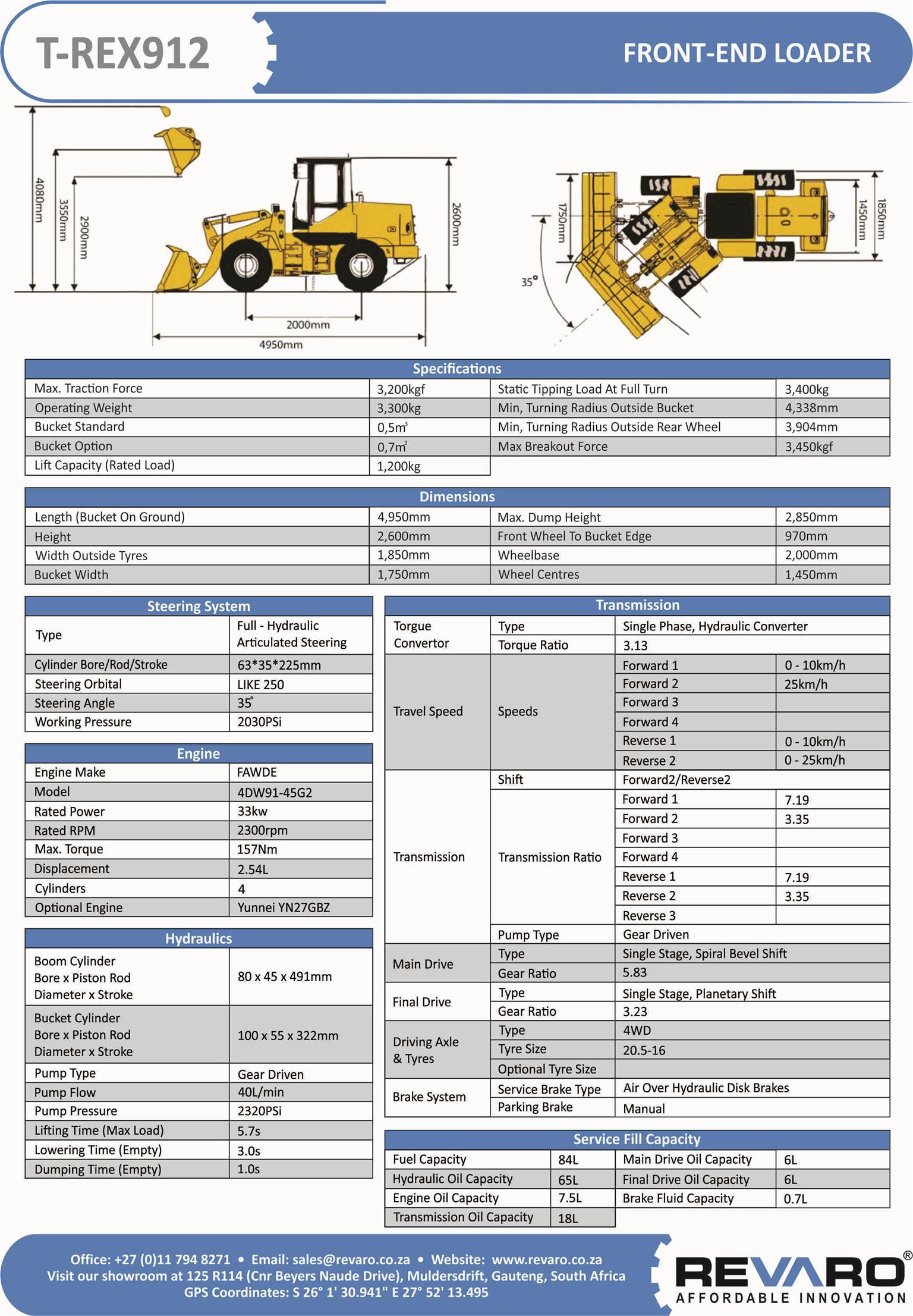Front end loaders comprehensive range