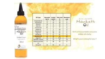 Pure, versatile Manketti oil