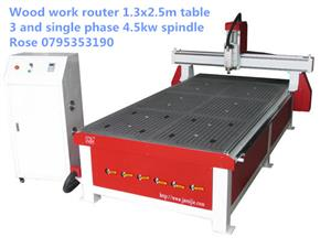 R1325 1.3x2.5m Woodwork router