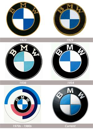 bmw mobile mechanic in east rand