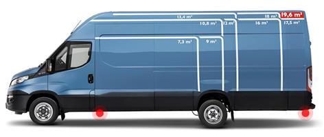 Iveco Panel Van 3 Ton to 7 Ton - 9 Cube meter to 20 Cube Meter