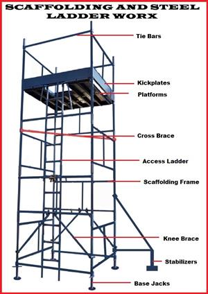 Scaffolding quality H Frames ON SALE NOW ONLY R320 PER FRAME