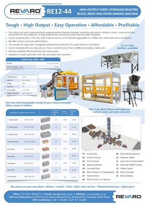 Brickmaking machine Revaro RE12-44 Static manual hydraulic high output German design Best ROI