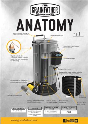 Brand New Complete Home Brewing All Grain Kit