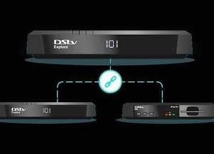 Dstv ,Ovhd,Star Installations and Repairs with highly trained best Dstv Installers with the quickest response time call 0833726342.