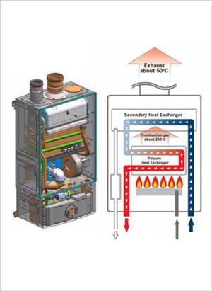 Gas water geysers - Bosch or Atlas/Rinnai/Paloma