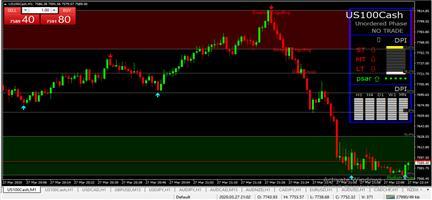 Trading Bot signals