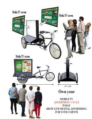 Innovative cycle business for sale