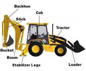 Accredited Tlb,bull dozer, Excavator, front end loader training 0769449017