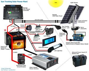 All old solar working or not I will buy as recycles