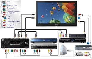 We are the leaders in home entertainment. We offer 24/7 Dstv services including weekends and public holidays
