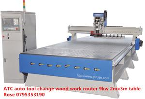 ATC Woodwork Router-8 Auto tool change at backside --made in own factory