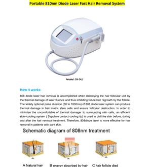 Diode painless permanent hair removal machine