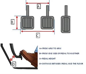 Universal Car Brake and Clutch Pedals Anti-Theft Security Lock