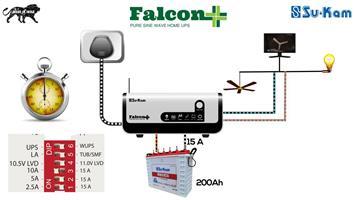 2.5kva 36v/ 48v - fusion i commercial inverter - powerful backup power that can run aircon!!