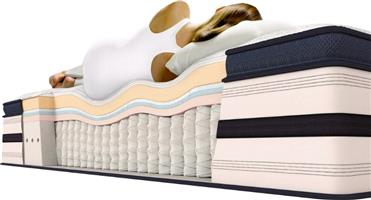 Simmons Beautyrest Queen Mattress