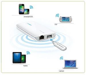 TP-LINK TL-MR3040 - wireless router - 802.11b g n - desktop Battery powered -