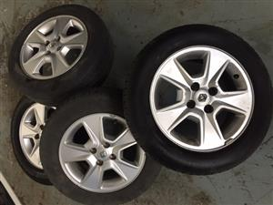 Renault Sandero Wheels