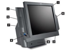 IBM All IN One Touch Terminals (Refurb)